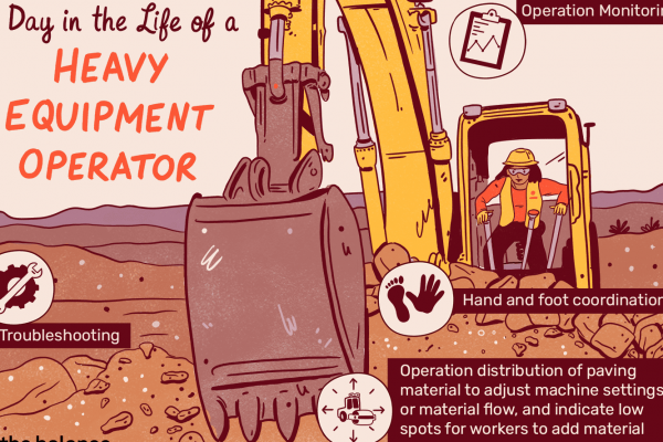 How The Equipment And Materials Are Used To Make A Better World?